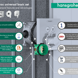 Hansgrohe Shower Control